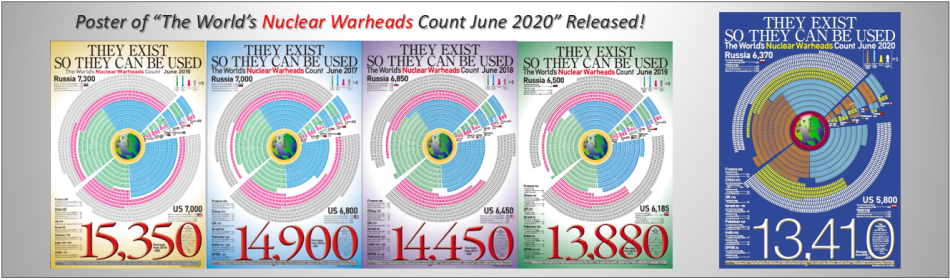 "Posters of ""The World's Nuclear Warheads Count"" 2020.6"